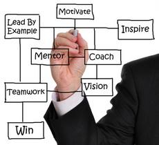mentor untuk bisnis developer property