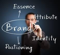 images branding diri